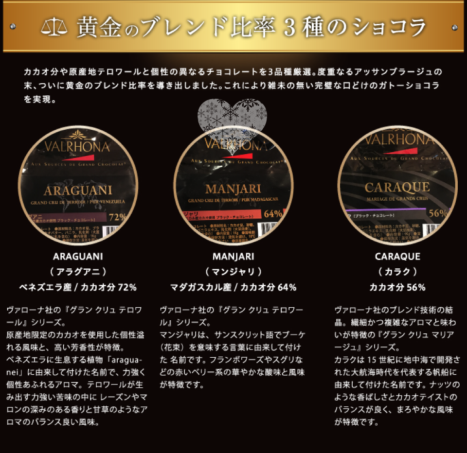 黄金のブレンドの比率の3種のショコラ